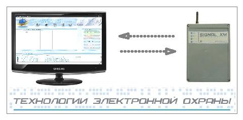 GSM-пульт